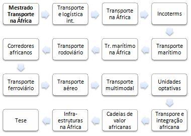 MANUAL BSICO PARA ELABORAO DE ARTIGO CIENTFICO 1