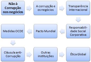 Relatrio nico - Gabinete de Estratgia e